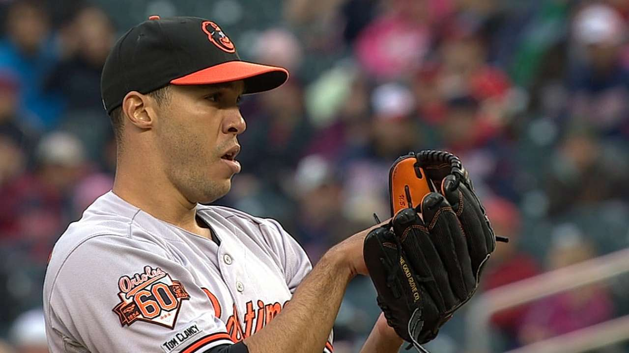 Showing old form, Ubaldo shuts down Twins