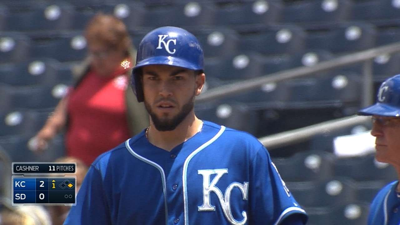 Royals believe resilience can take them far