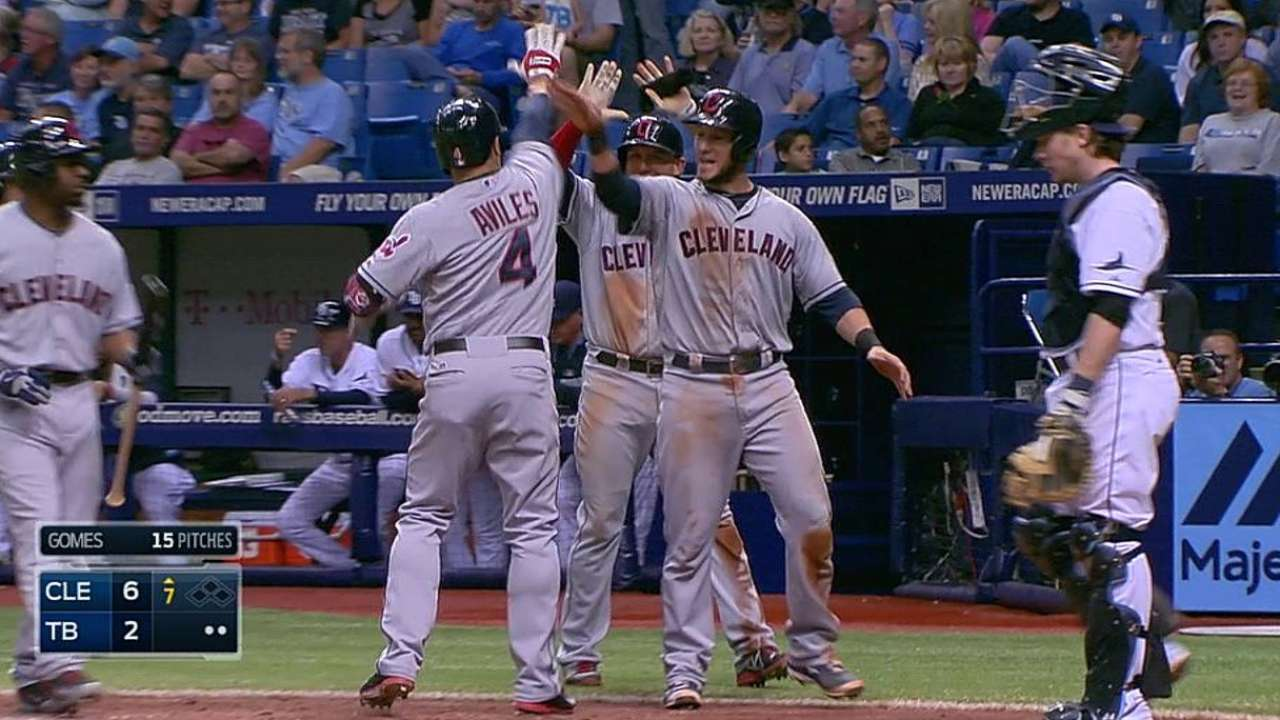 Rotation stays hot as Kluber, bats power Tribe