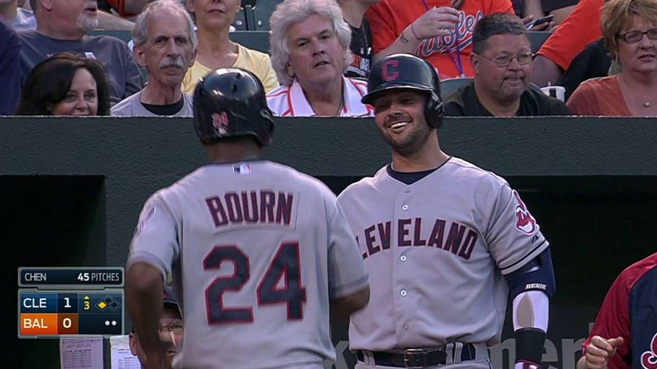 Brantley far from an afterthought in Cleveland