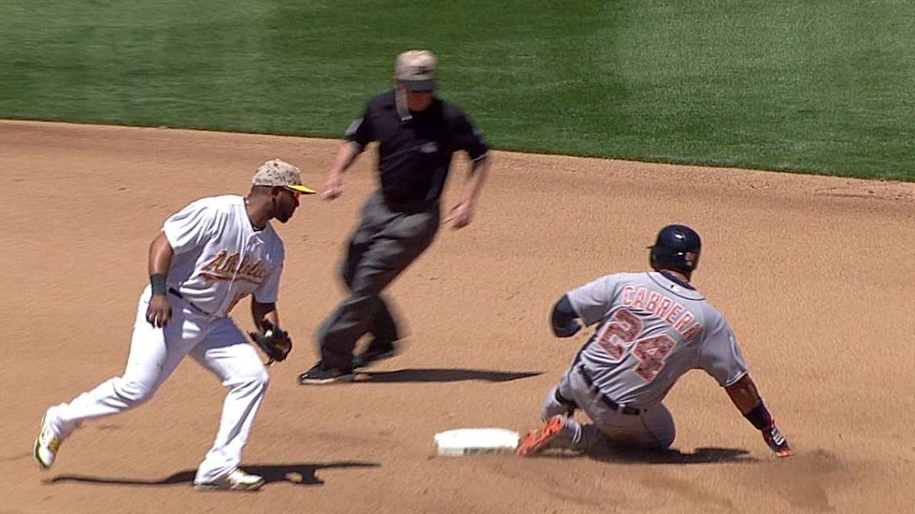 Offense quieted as Tigers drop opener in Oakland