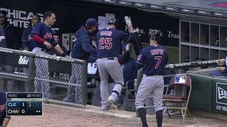 Giambi activated as part of Indians' roster moves