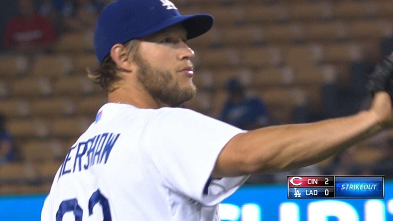 Kershaw gets stung by Reds' fast start