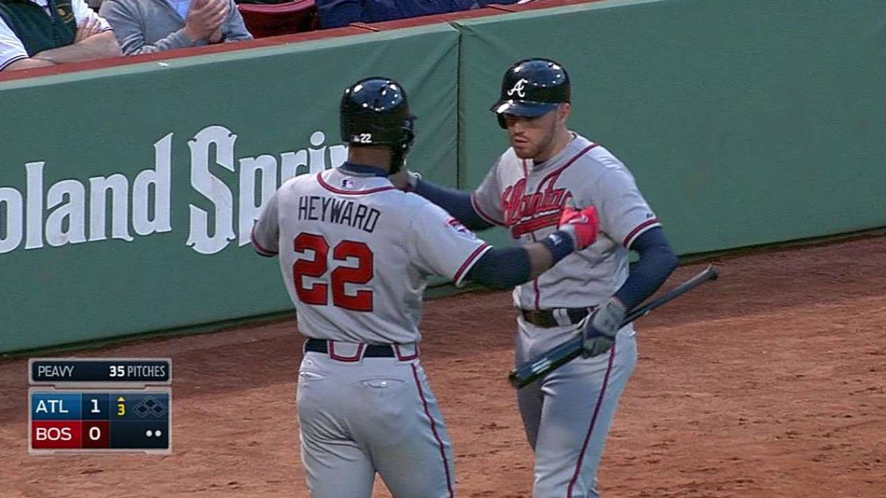 Atypical leadoff man Heyward handling top spot