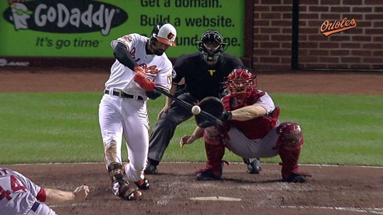 Markakis underappreciated, but not by Orioles