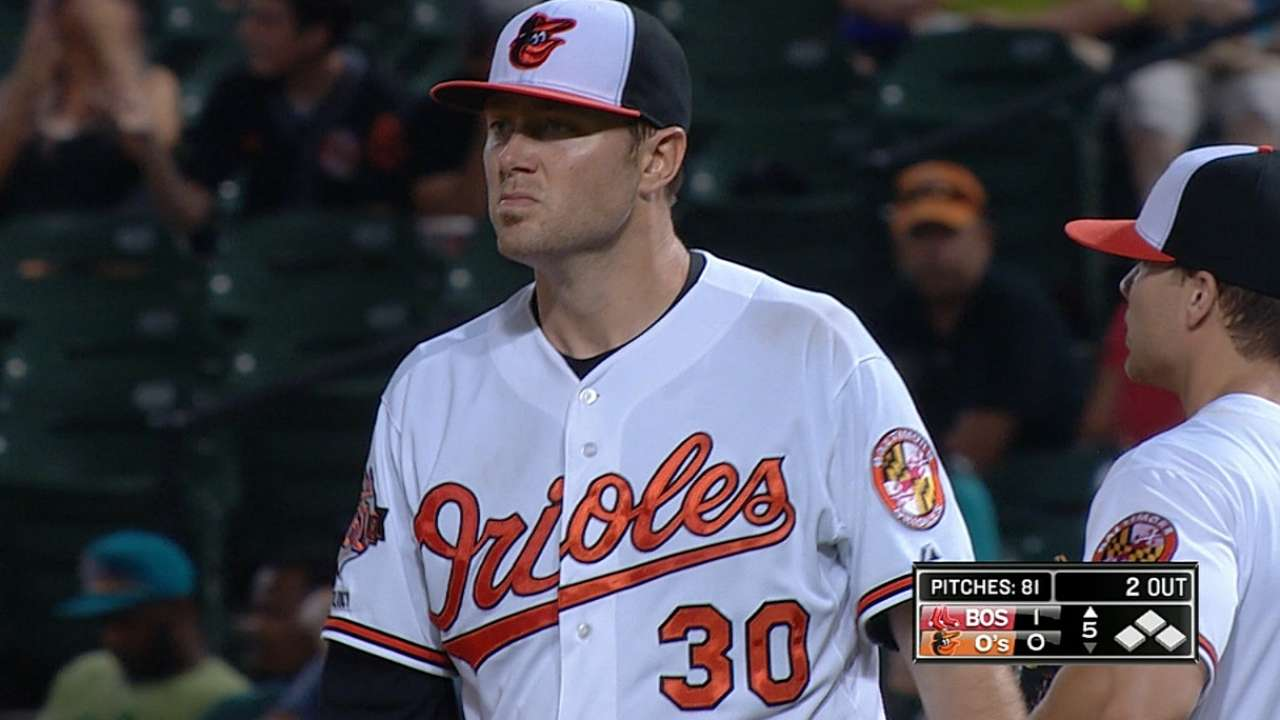 Tillman weathers storm, but O's blanked by Sox