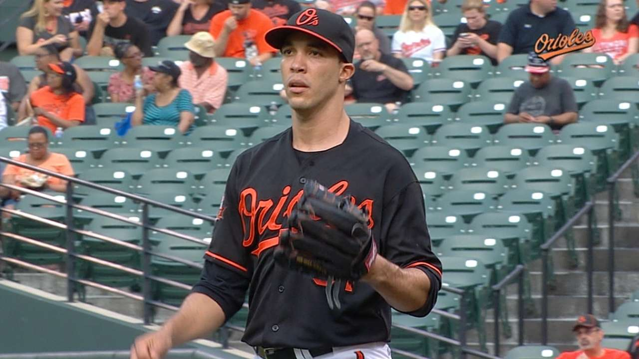O's to temporarily go with six starters