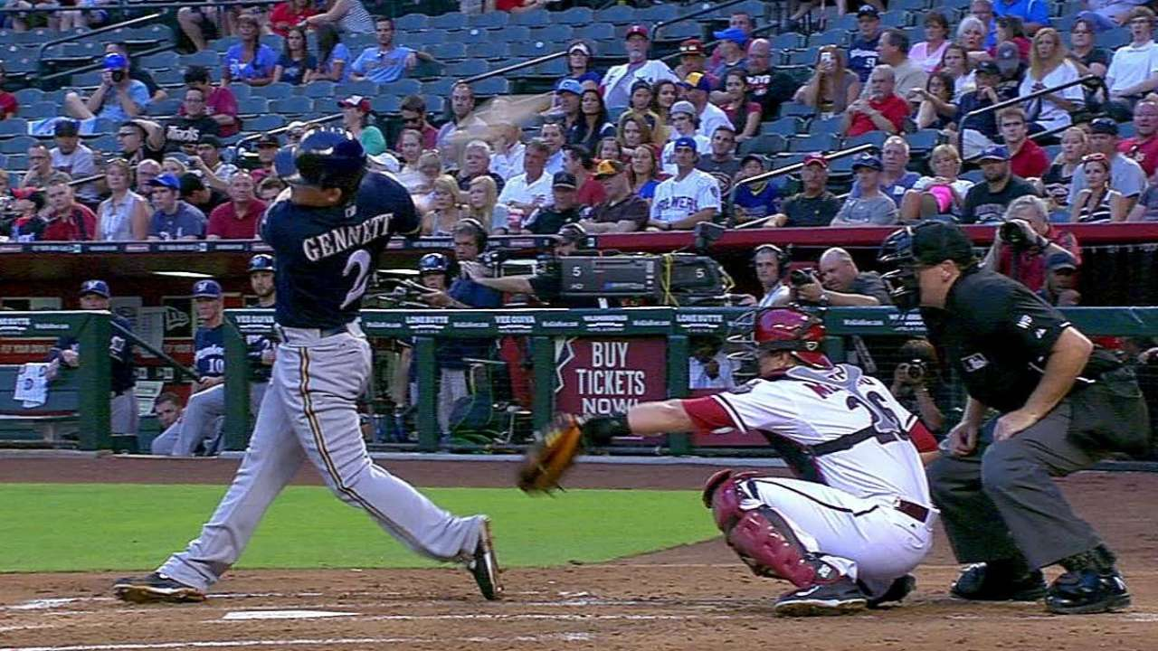 Gennett solidifying claim on Brewers' leadoff role