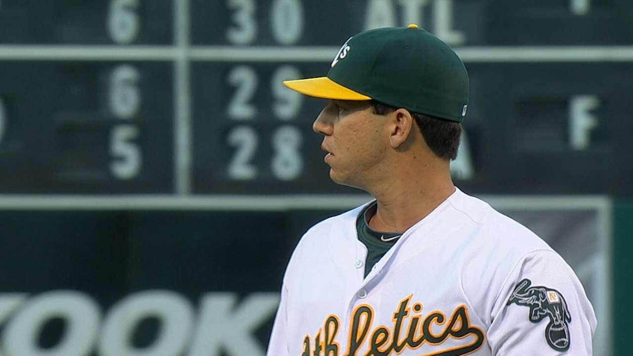 Milone emerging as Mr. Reliable of A's rotation