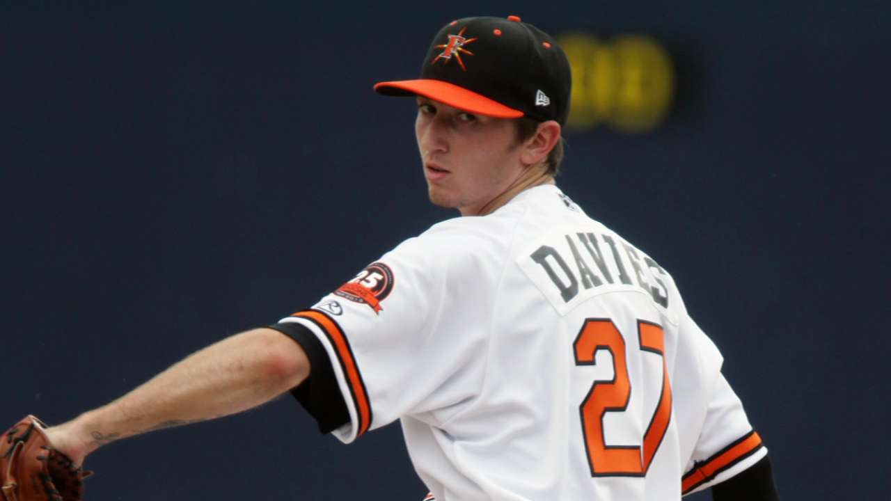 O's top 10 prospects Davies, Ohlman to play in AFL