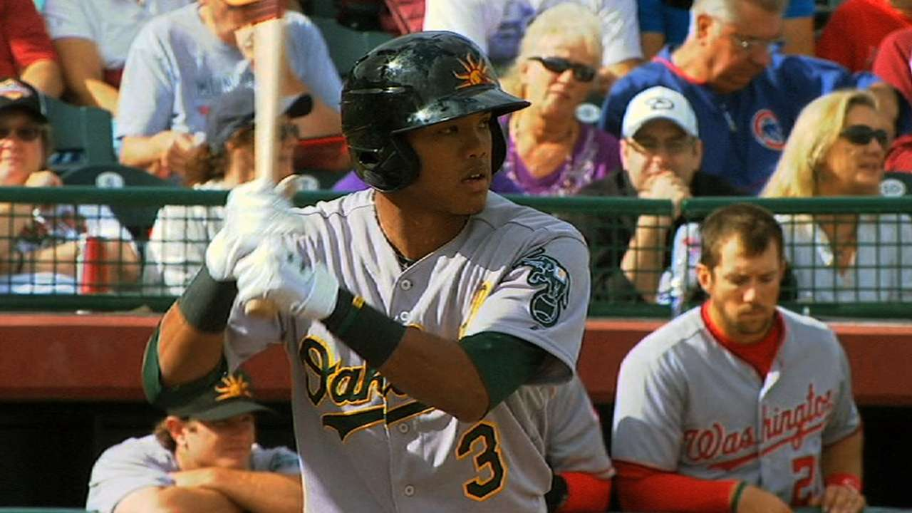 Russell, fellow A's prospects ascending to the top