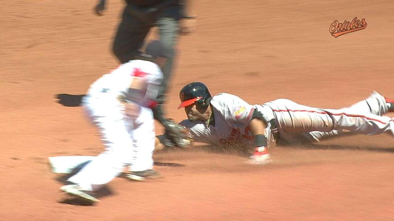 O's win challenge, Red Sox lose challenge
