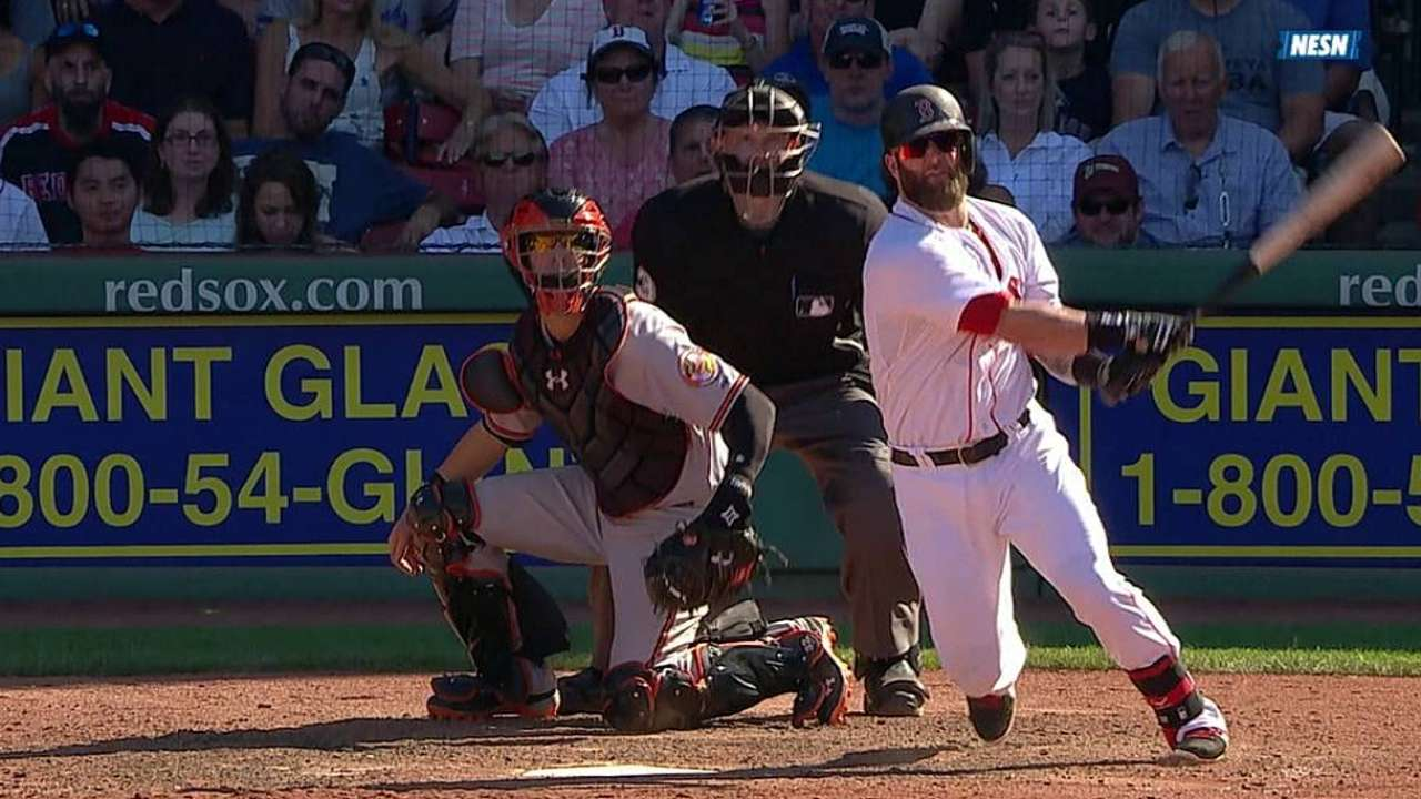 Red Sox storm back, only to fall to Orioles in 12