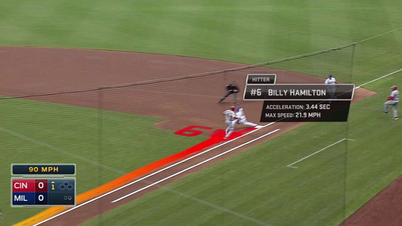 Statcast highlights Hamilton's game-changing speed