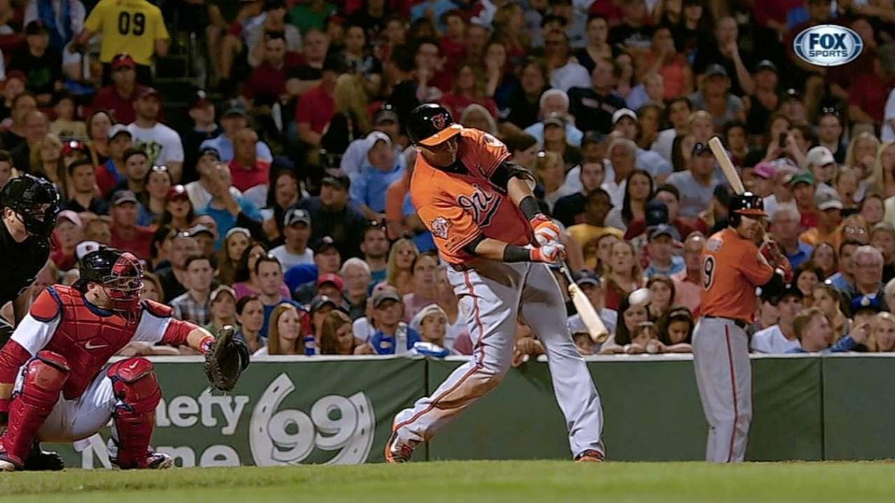 Cruz's five-hit night sparks Orioles to twin-bill split
