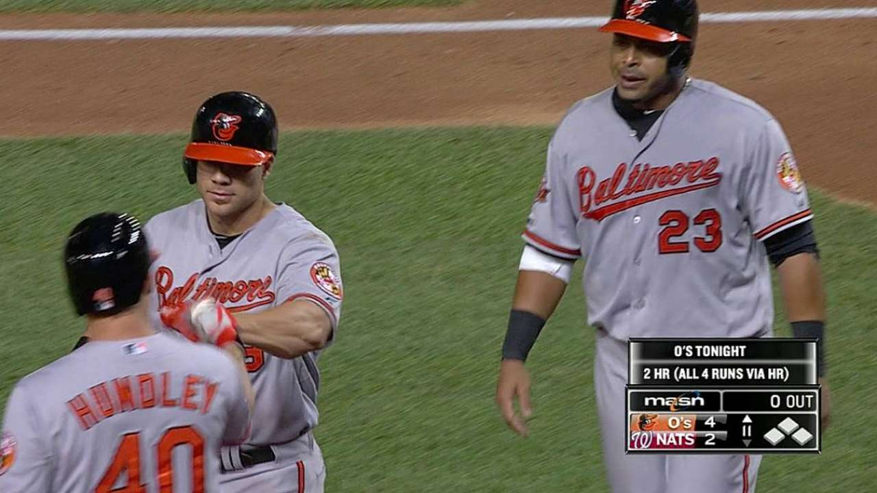 O's blast three HRs in 11th to top Nationals