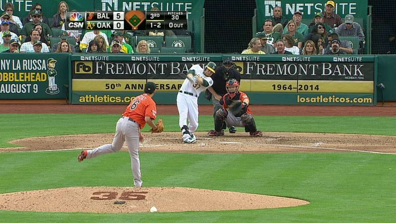 A's can't pick up Hammel after early O's attack