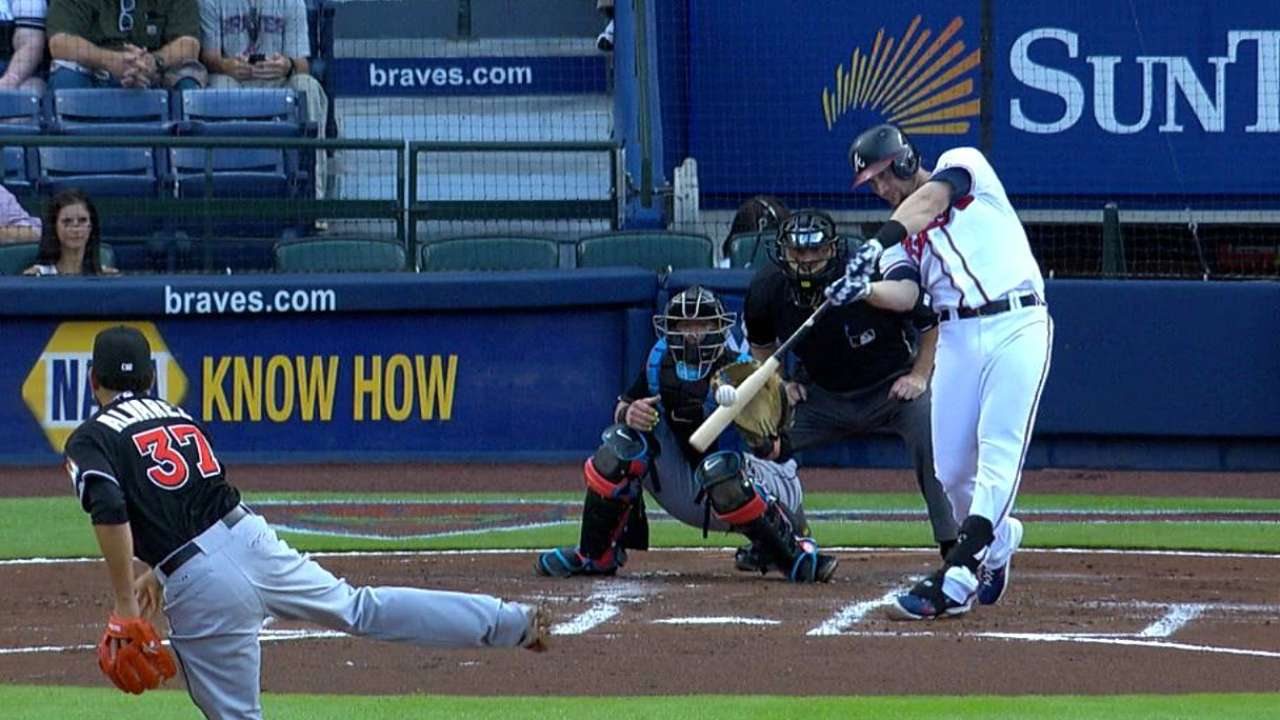Wild pitches cost Kimbrel, Braves in ninth vs. Fish