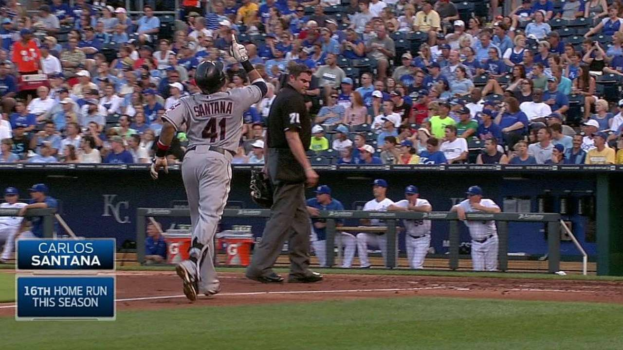 Tribe helped, then hurt by homers vs. Royals