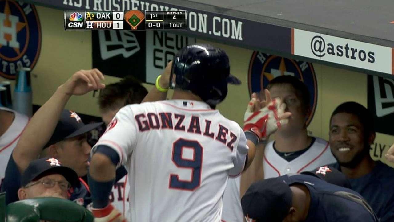 Gonzalez expected back for finale vs. Jays
