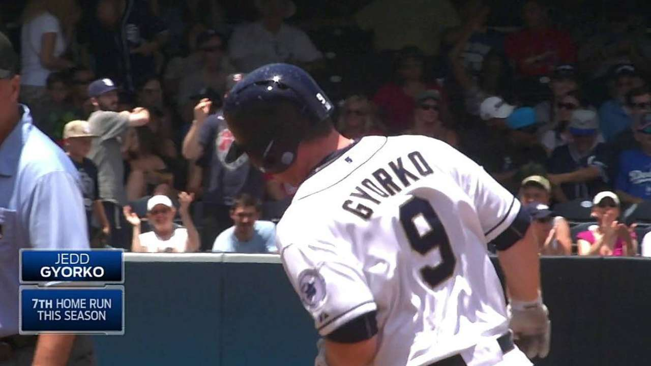 Gyorko, Venable homer in slow offensive day