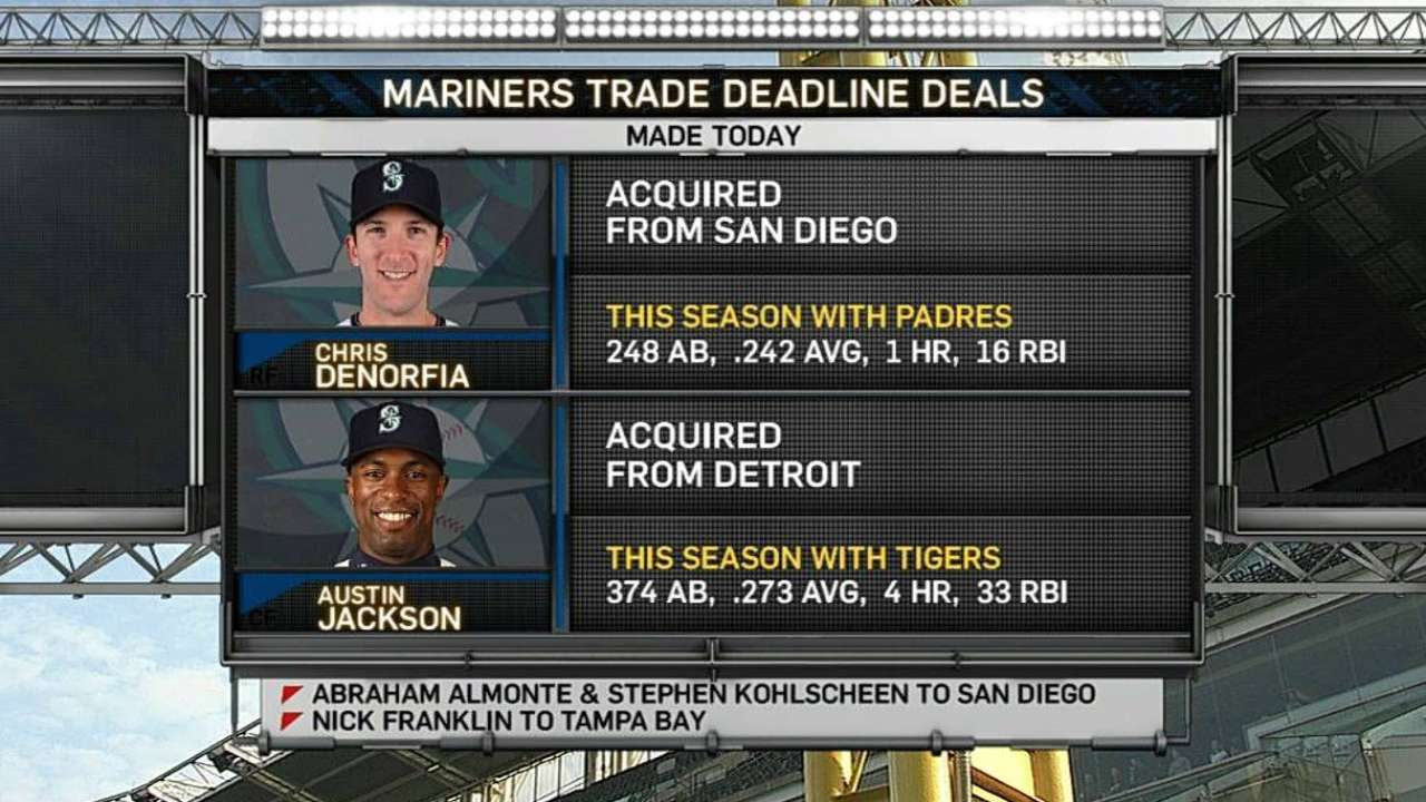 Mariners acquire outfielder Denorfia from Padres