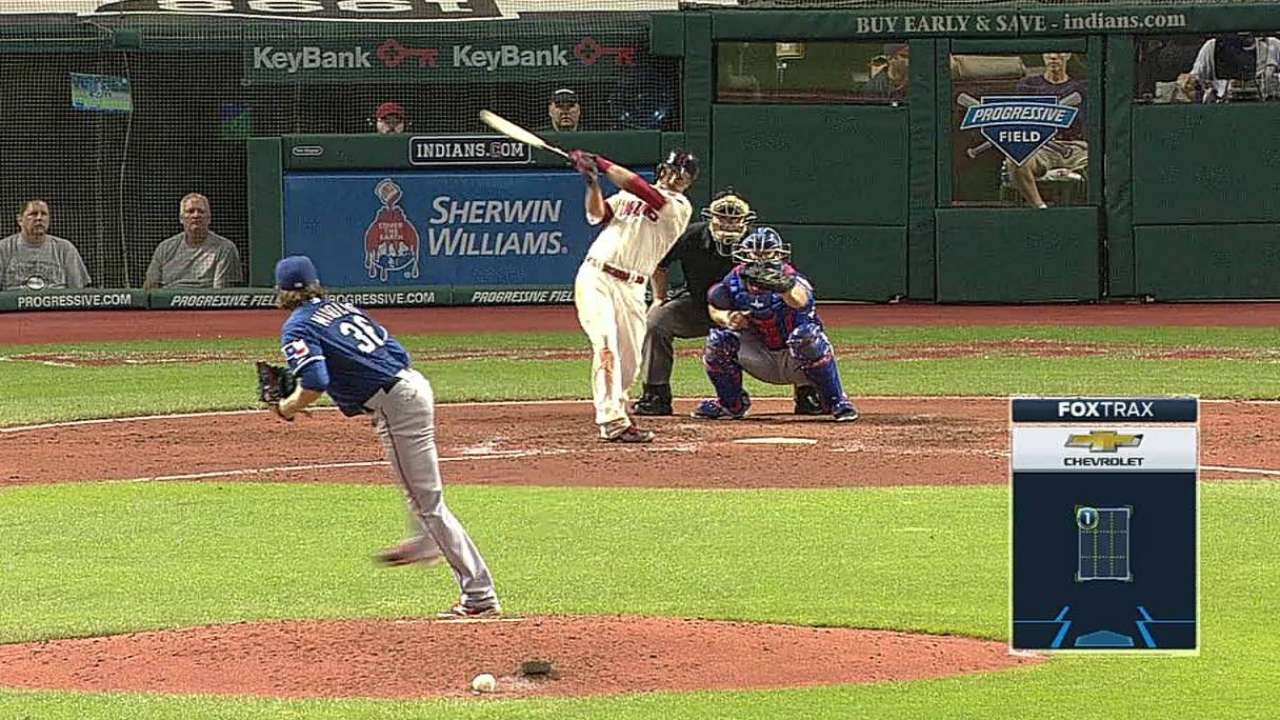 Indians pitch way back to .500, blank Rangers