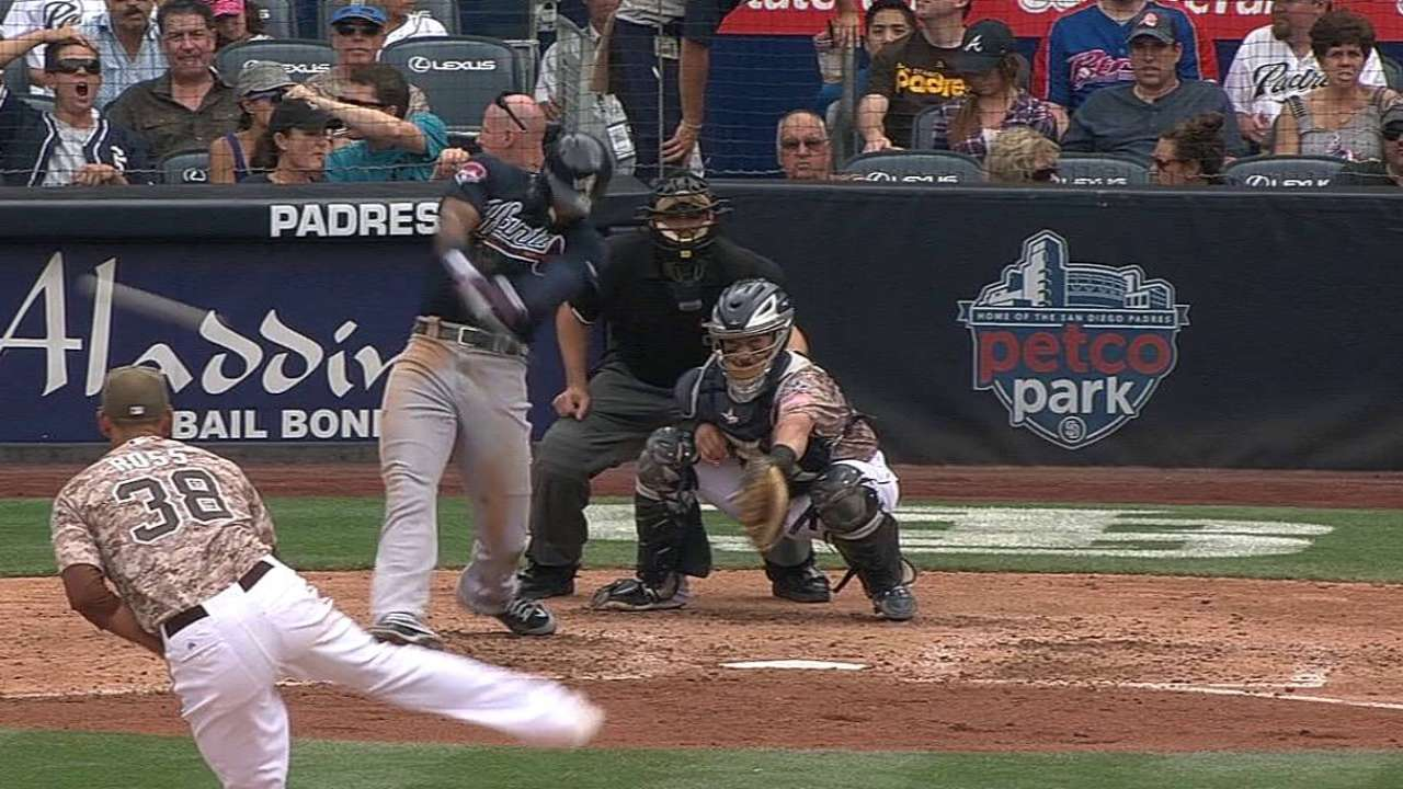 Braves fall in extras for second straight game