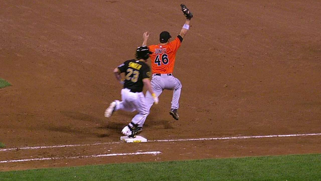 Pirates win challenge on play at first vs. Marlins