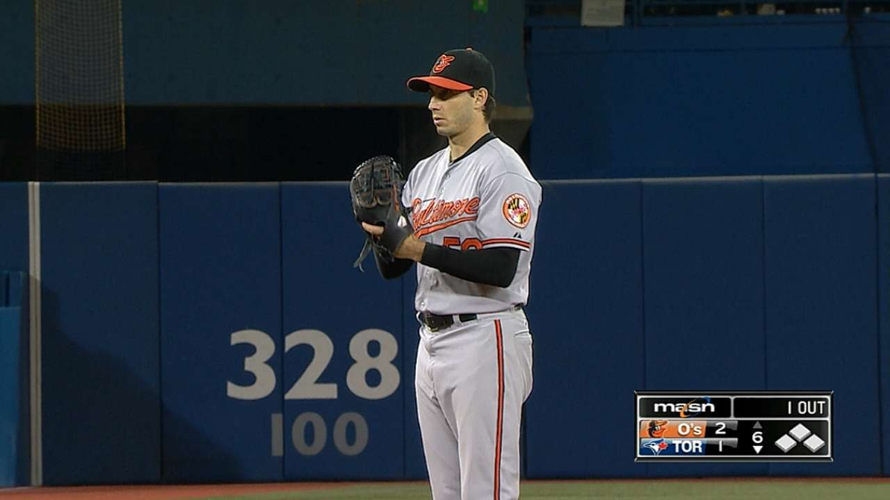 O's consider using Gonzalez in six-man rotation