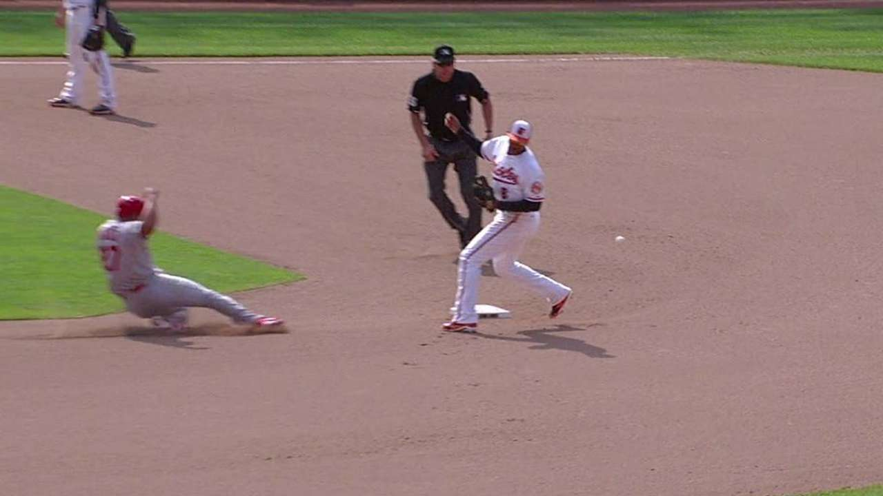 Showalter ejected after replay overturns call