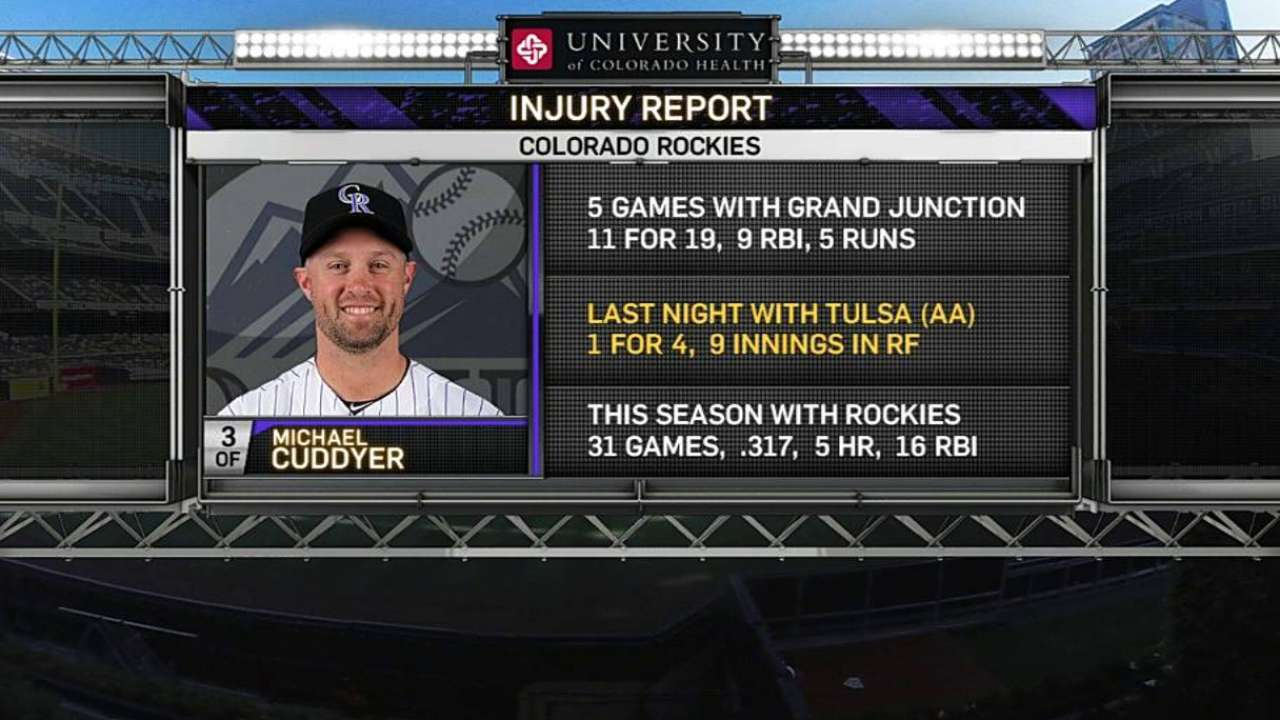 Cuddyer activated from disabled list
