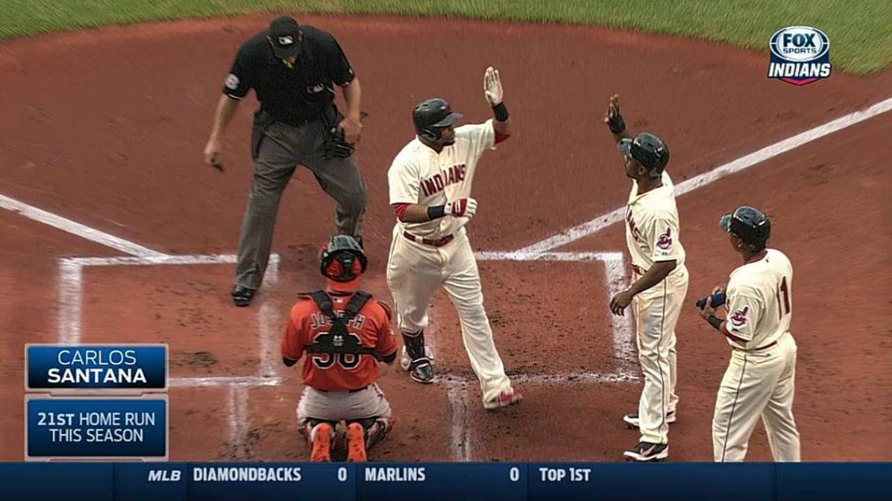 Carrasco, Santana guían triunfo de Indios sobre Orioles