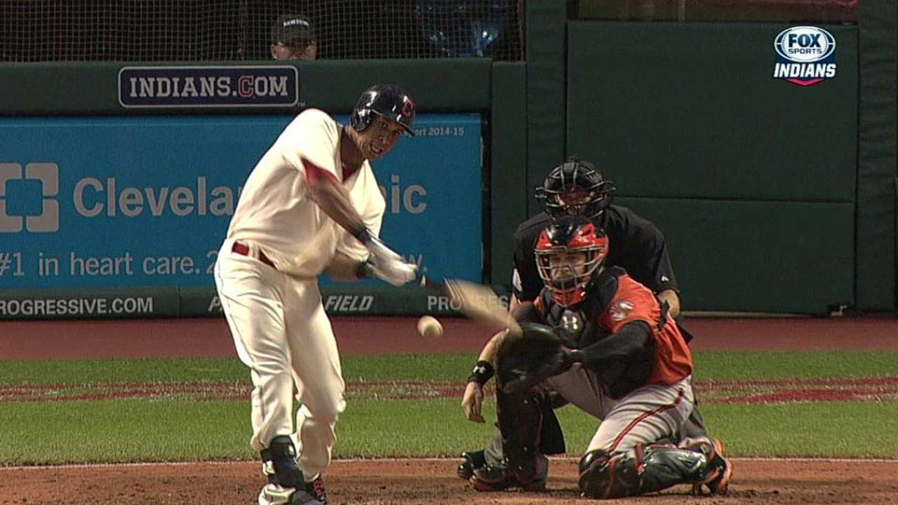 Francona gives Brantley some well-deserved rest