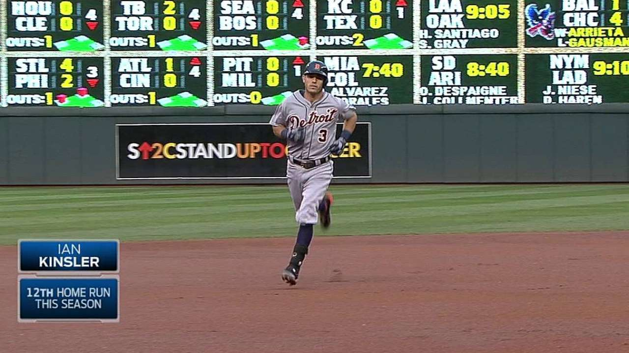 Tigers can't contain Twins, slip out of Wild Card spot