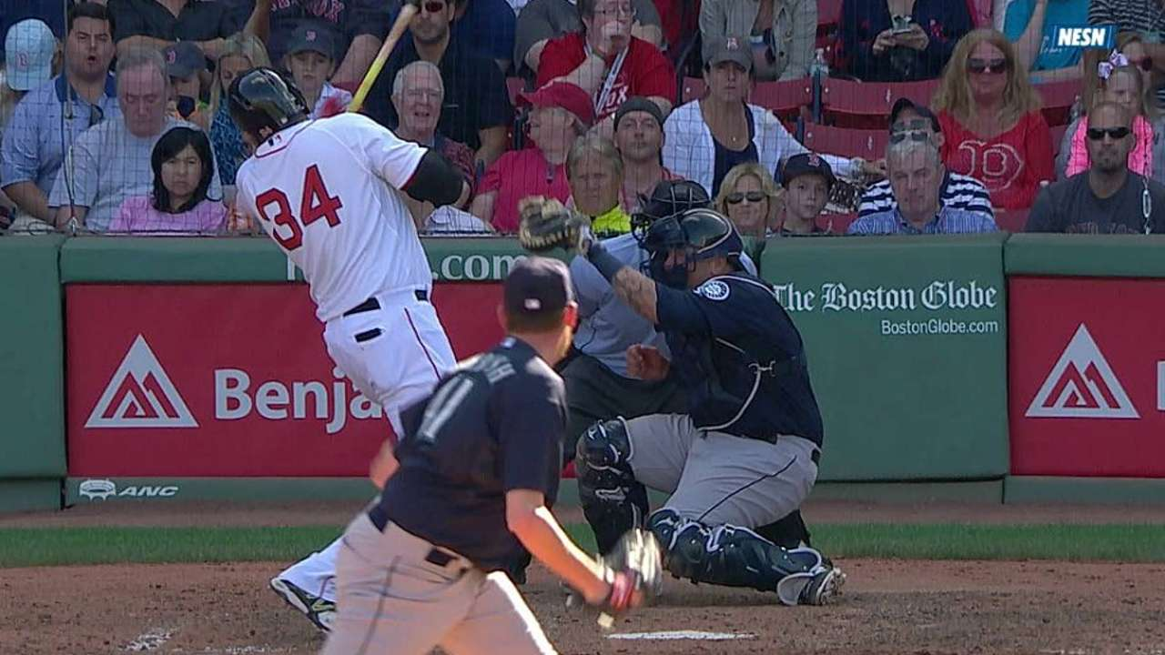 Papi exits with elbow contusion, should play Sunday