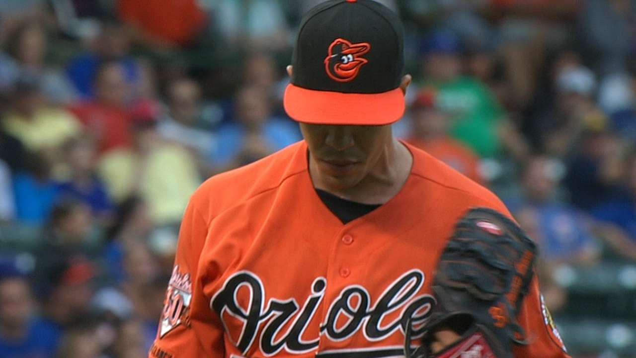 Jimenez still an option as a starter