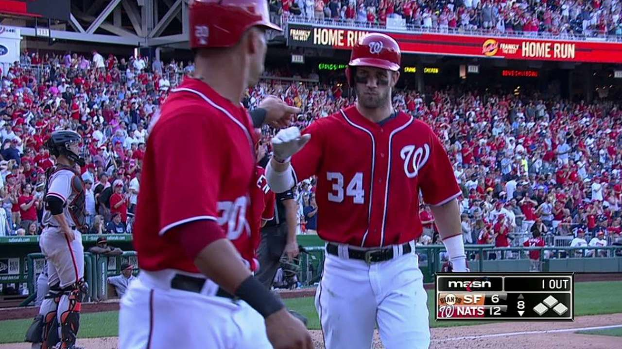 Harper continues power surge with homer vs. Giants