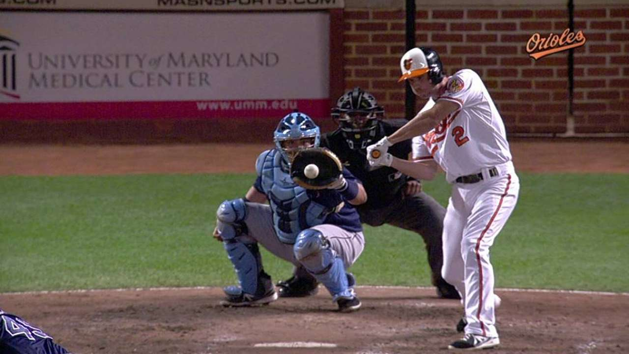 O's pad lead in AL East, capture series from Rays