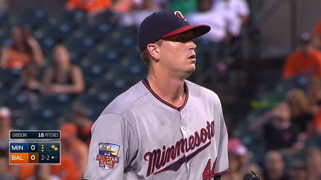 Troubles with RISP cost Twins in Baltimore