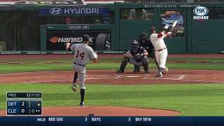 Long ball an issue for Kluber as Tribe routed