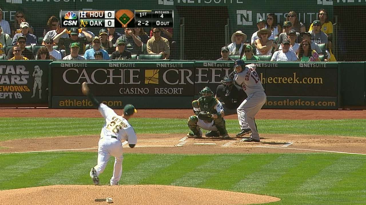 A's set rotation for stretch run