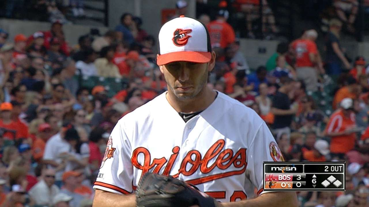 O's expected to give Gonzalez start in final game
