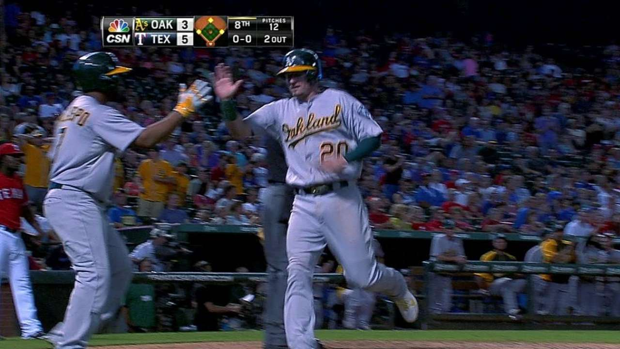 Sources: Astros interested in infielder Lowrie