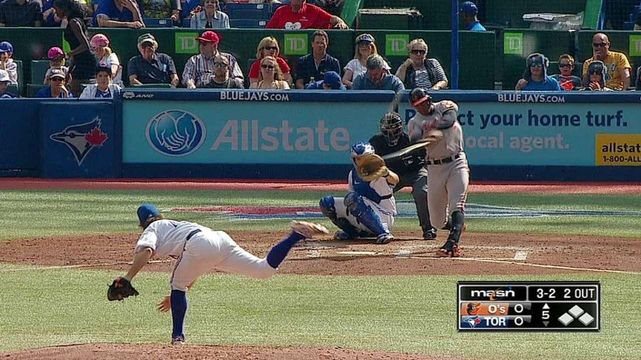 González, Orioles se imponen en duelo ante Azulejos