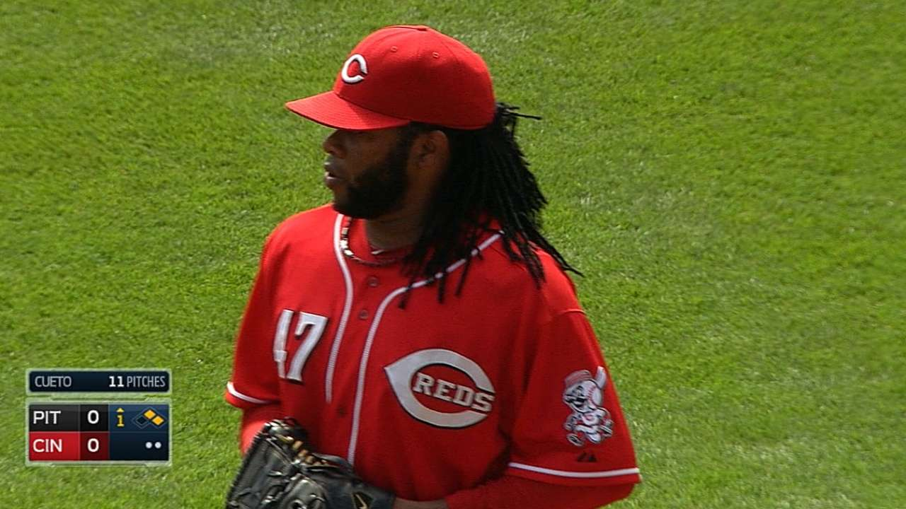 Reds facing decisions as Cueto's contract year approaches