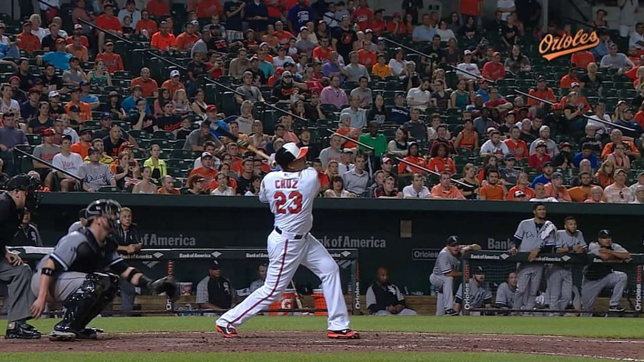 Orioles go with 11 pitchers for Division Series