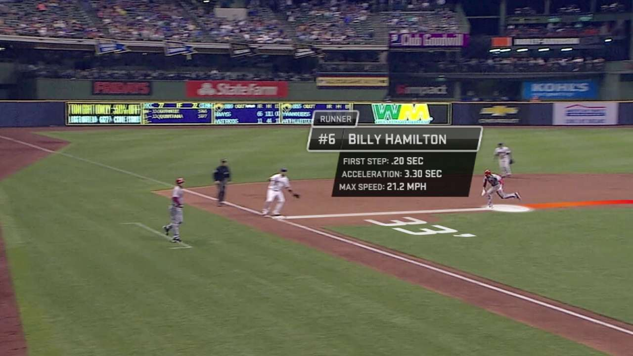 5 debates we can't wait for Statcast to settle