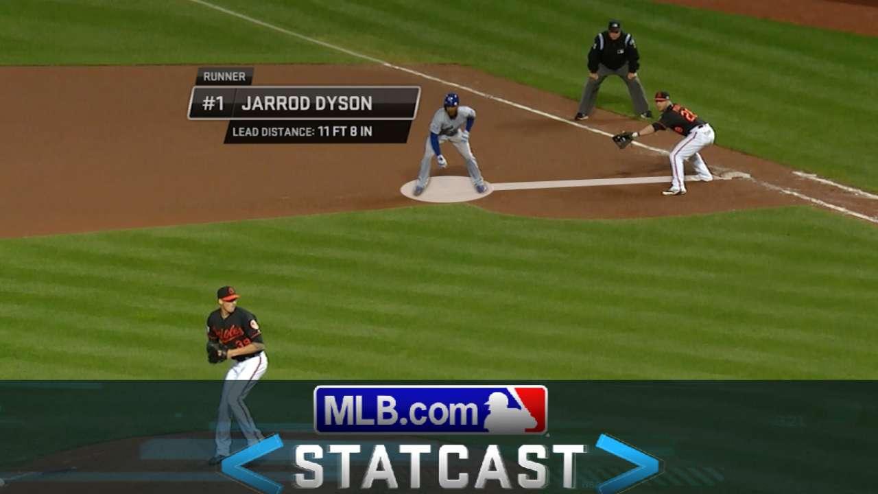 Statcast: How Dyson got caught stealing