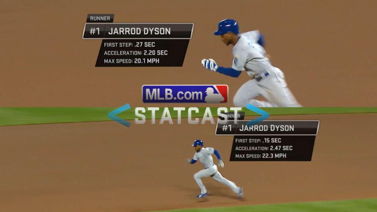 Statcast: O's slow down Dyson